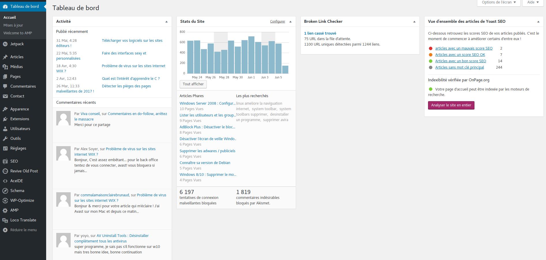 Formation Wordpress en ligne backoffice
